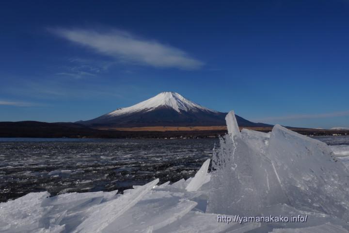 湖畔に打ち上げられた氷